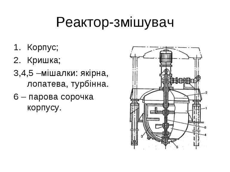 Реактор-змішувач Корпус; Кришка; 3,4,5 –мішалки: якірна, лопатева, турбінна. ...