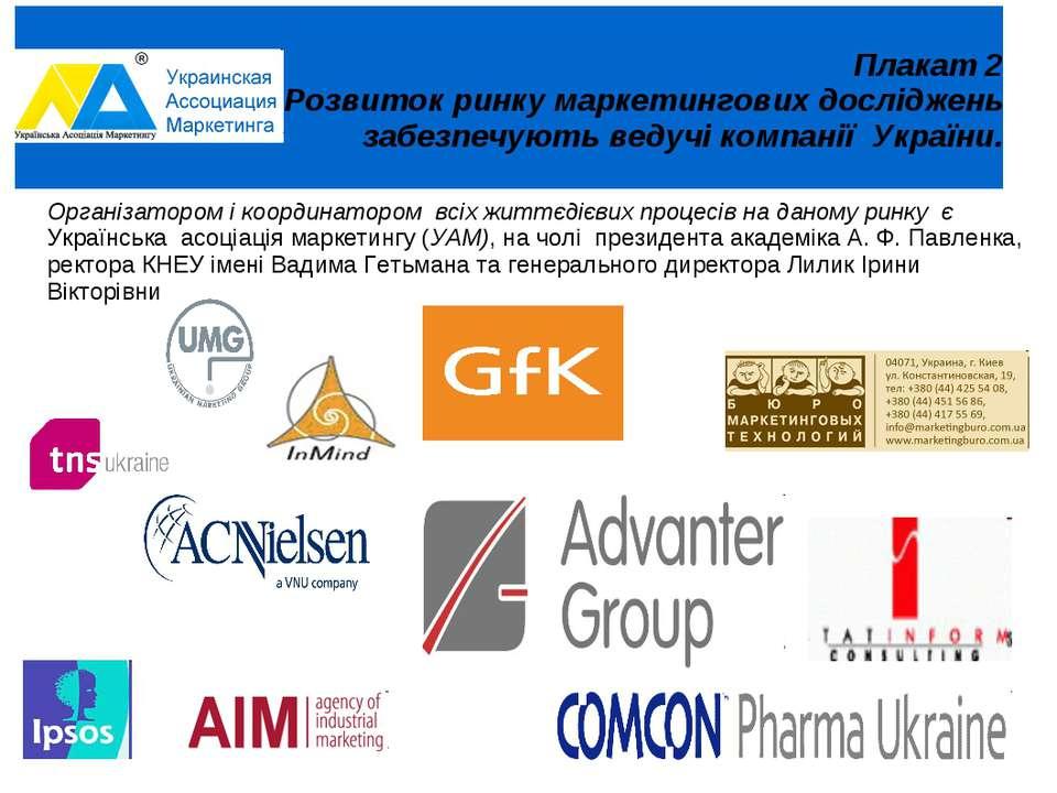 Плакат 2 Розвиток ринку маркетингових досліджень забезпечують ведучі компанії...