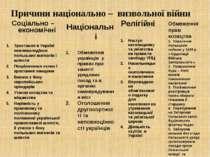 Причини національно – визвольної війни Соціально – економічні Зростання в Укр...
