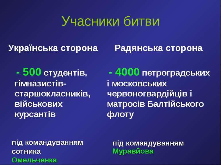 Учасники битви - 4000 петроградських і московських червоногвардійців і матрос...