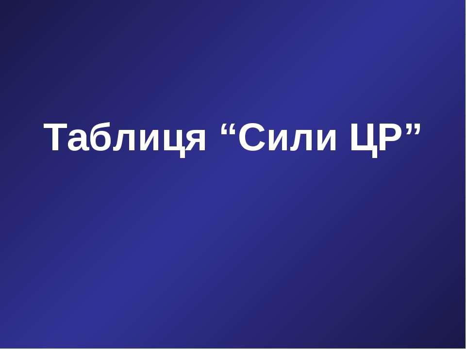 """Таблиця """"Сили ЦР"""""""