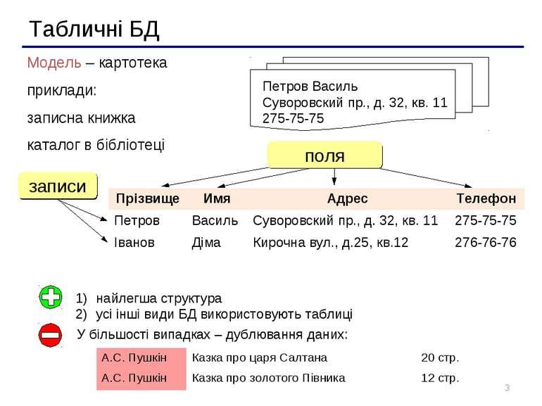 * Табличні БД Модель – картотека приклади: записна книжка каталог в бібліотец...
