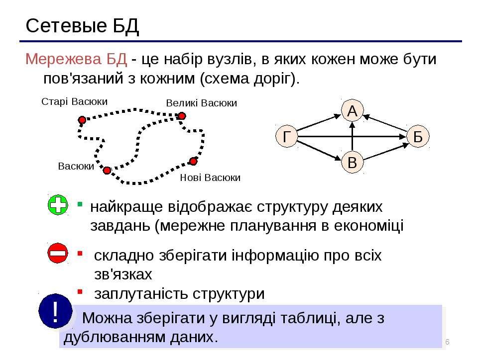 * Сетевые БД Мережева БД - це набір вузлів, в яких кожен може бути пов'язаний...