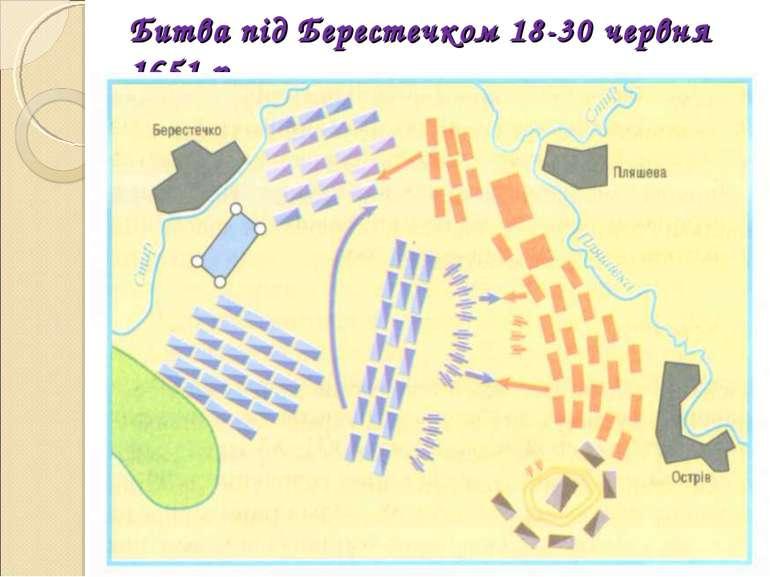 Битва під Берестечком 18-30 червня 1651 р.