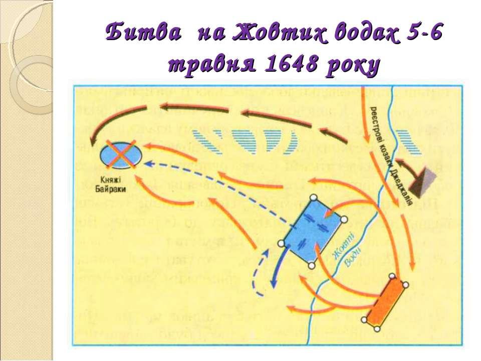 Битва на Жовтих водах 5-6 травня 1648 року