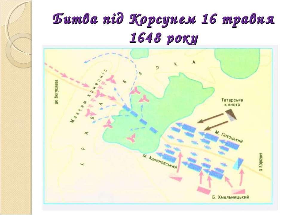 Битва під Корсунем 16 травня 1648 року