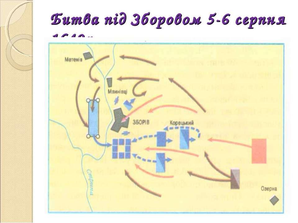 Битва під Зборовом 5-6 серпня 1649р.
