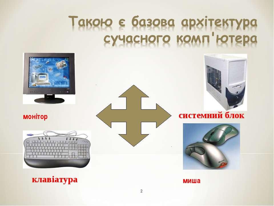 * монітор клавіатура системний блок миша