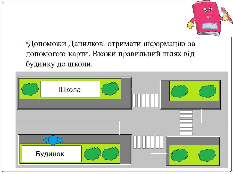 Допоможи Данилкові отримати інформацію за допомогою карти. Вкажи правильний ш...