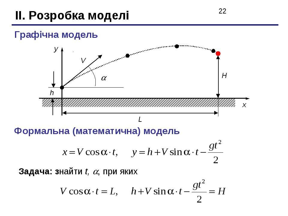 II. Розробка моделі Графічна модель h Формальна (математична) модель Задача: ...