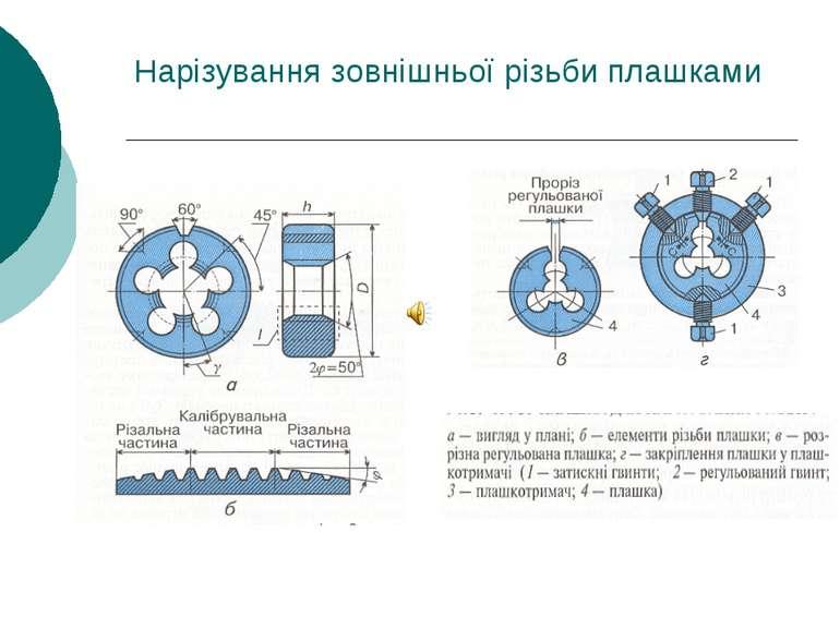 Нарізування зовнішньої різьби плашками