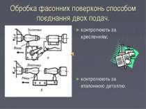 Обробка фасонних поверхонь способом поєднання двох подач. контролюють за крес...
