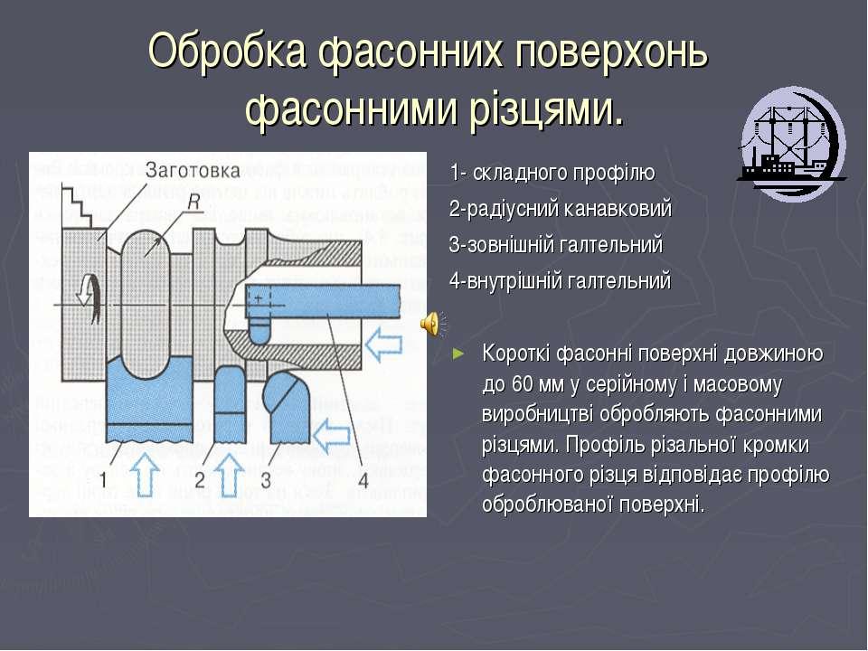 Обробка фасонних поверхонь фасонними різцями. 1- складного профілю 2-радіусни...