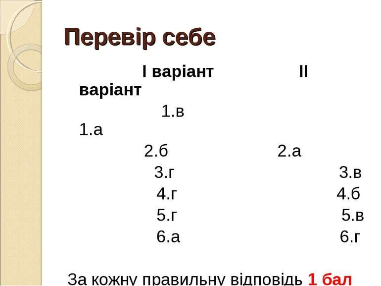 Перевір себе І варіант ІІ варіант 1.в 1.а 2.б 2.а 3.г 3.в 4.г 4.б 5.г 5.в 6.а...