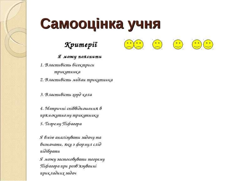 Самооцінка учня Критерії Я можу пояснити 1. Властивість бісектриси трикутника...