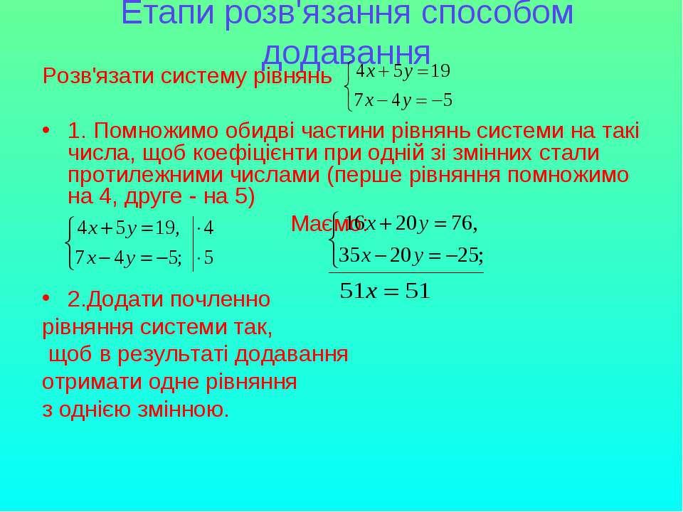 Етапи розв'язання способом додавання Розв'язати систему рівнянь 1. Помножимо ...