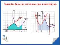 y= f(x) y= f(x) y= g(x) -3 3 0 Запишіть формули для обчислення площі фігури. ...