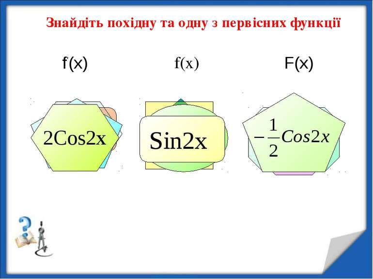 Знайдіть похідну та одну з первісних функції 0 f'(x) f(x) F(x)