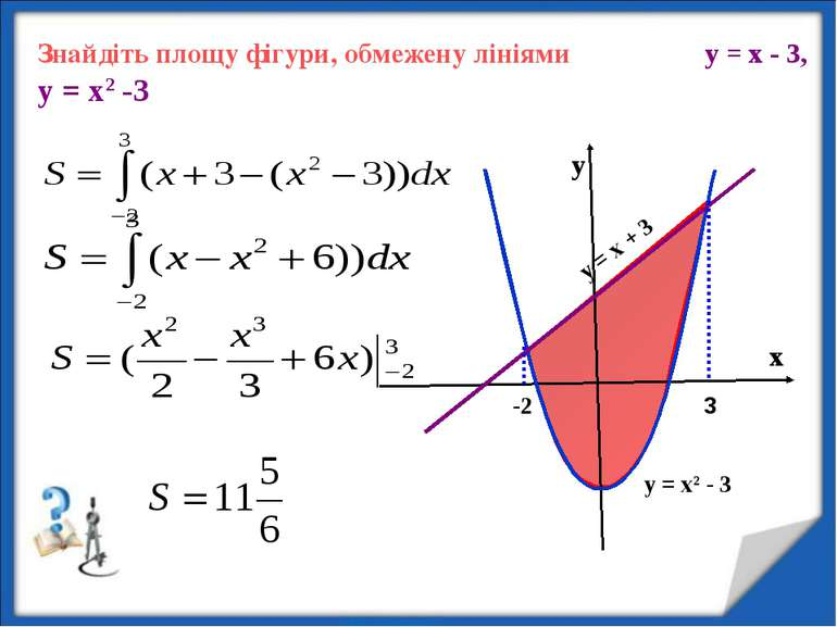 х у = х2 - 3 Знайдіть площу фігури, обмежену лініями у = х - 3, у = х2 -3