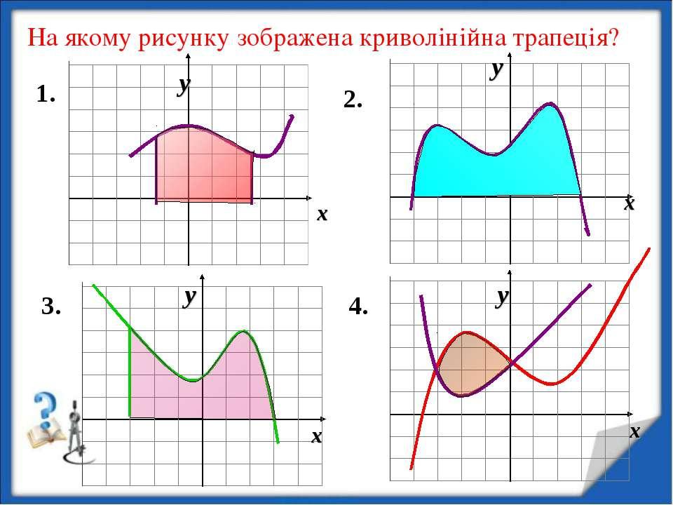 y y y y x x x x 1. 4. 3. 2. На якому рисунку зображена криволінійна трапеція?