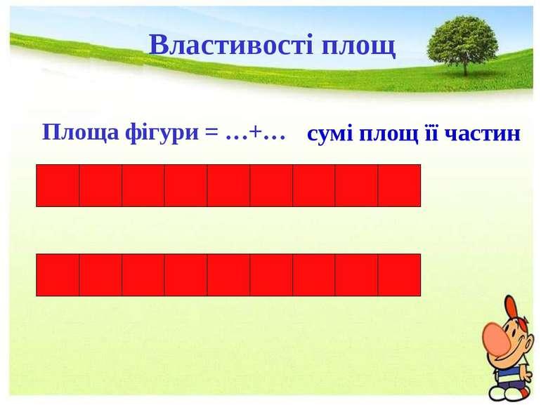Площа фігури = …+… сумі площ її частин Властивості площ