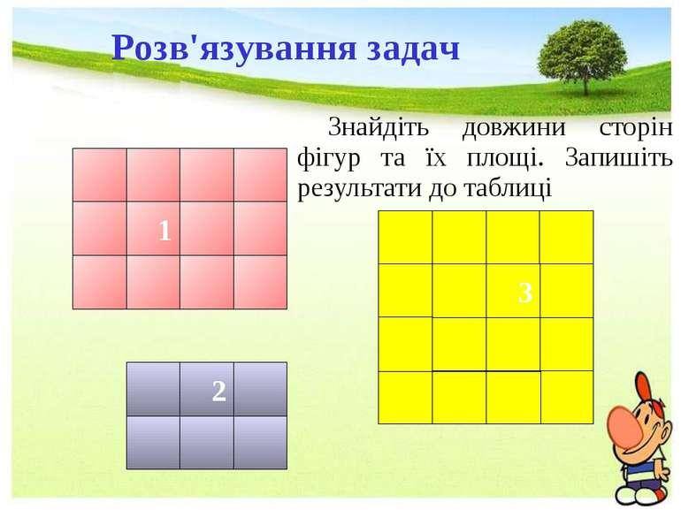 Знайдіть довжини сторін фігур та їх площі. Запишіть результати до таблиці 1 2...
