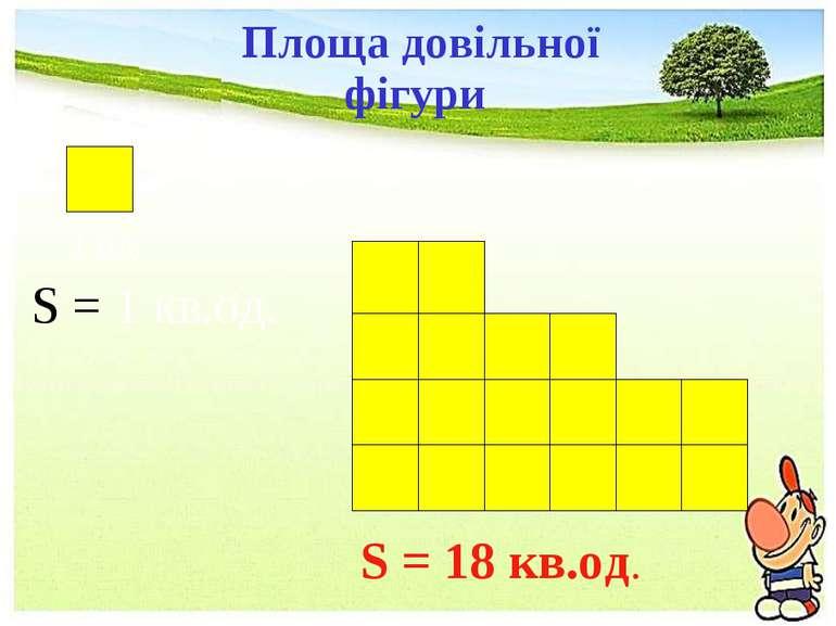 1 од. S = 18 кв.од. S = 1 кв.од. 1 од. Площа довільної фігури