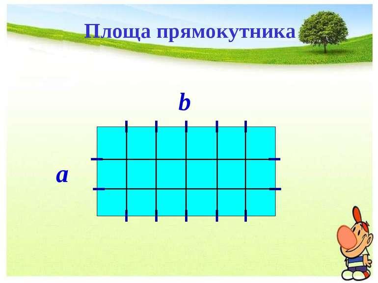a b Площа прямокутника