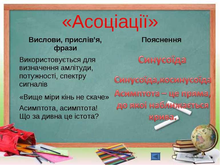 «Асоціації» Вислови, прислів'я, фрази Пояснення Використовується для визначен...