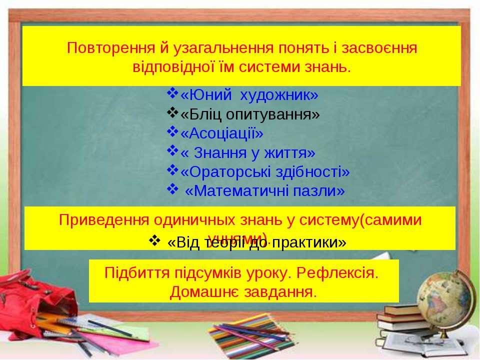 Повторення й узагальнення понять і засвоєння відповідної їм системи знань. «Ю...