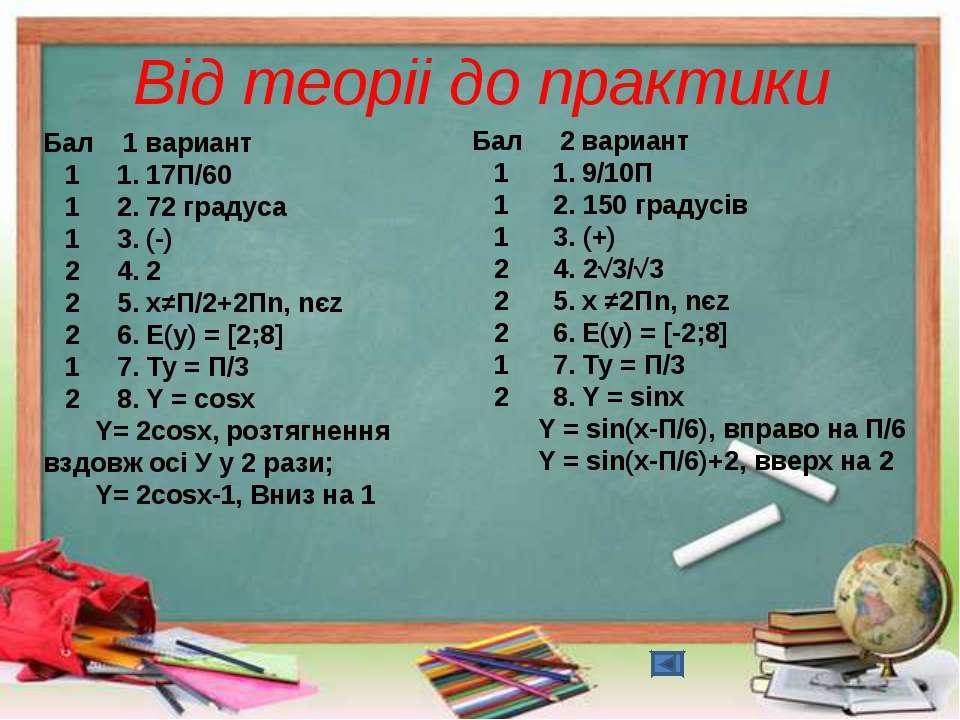 Від теоріі до практики Бал 1 вариант 1 1. 17П/60 1 2. 72 градуса 1 3. (-) 2 4...