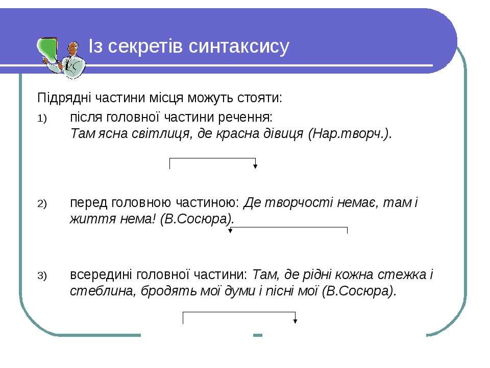 Із секретів синтаксису Підрядні частини місця можуть стояти: після головної ч...
