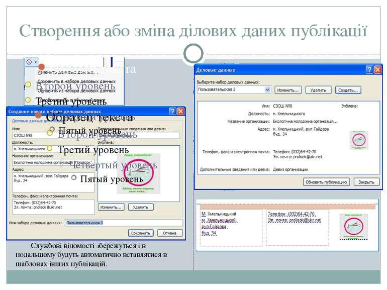 Створення або зміна ділових даних публікації Службові відомості збережуться і...