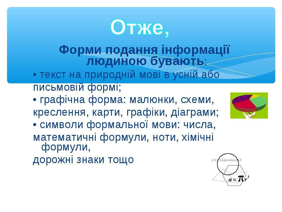Форми подання інформації людиною бувають: • текст на природній мові в усній а...
