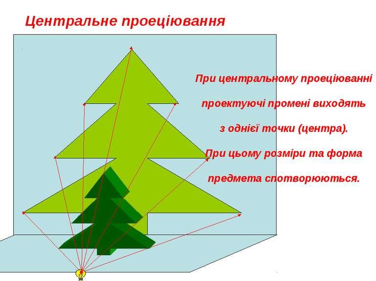 Центральне проеціювання При центральному проеціюванні проектуючі промені вихо...