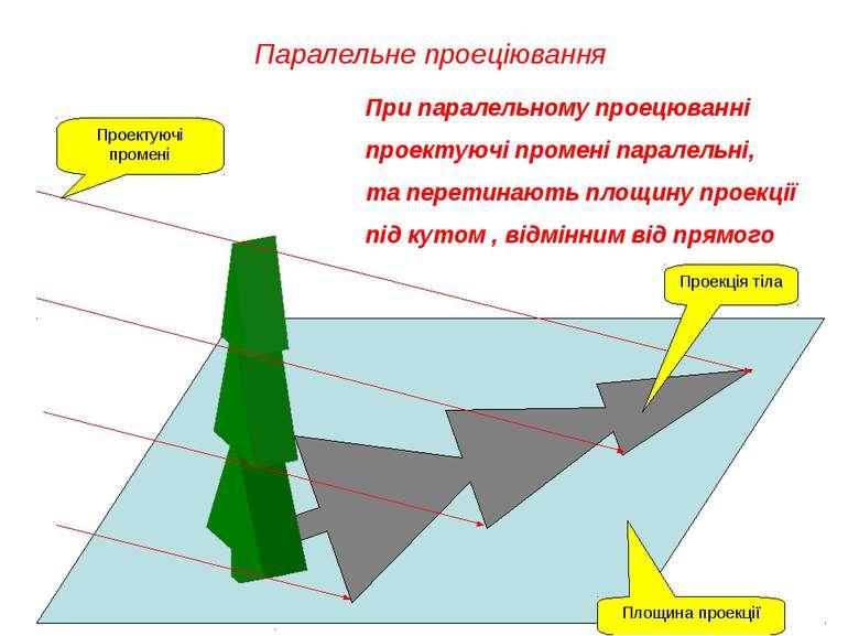 Паралельне проеціювання При паралельному проецюванні проектуючі промені парал...