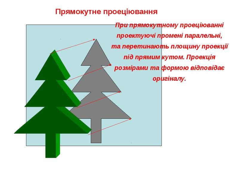 Прямокутне проеціювання При прямокутному проеціюванні проектуючі промені пара...