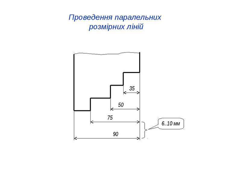 Проведення паралельних розмірних ліній 90 75 50 35 6..10 мм