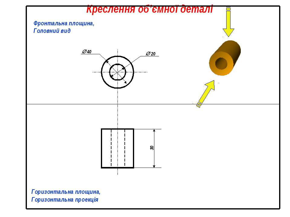 Креслення об'ємної деталі Фронтальна площина, Головний вид Горизонтальна площ...