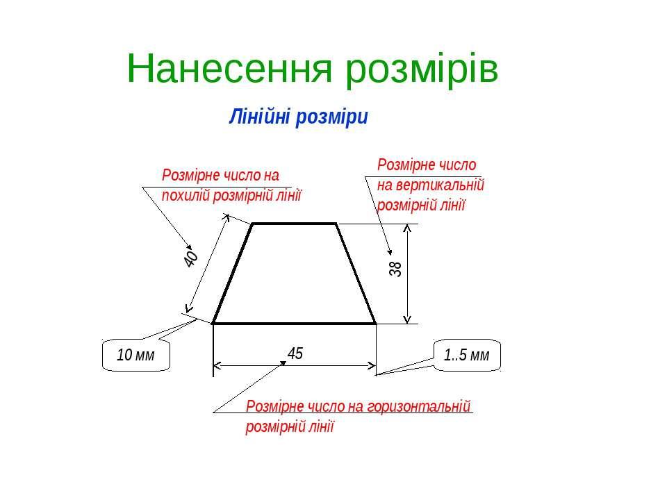 Нанесення розмірів Лінійні розміри 45 38 40 Розмірне число на похилій розмірн...