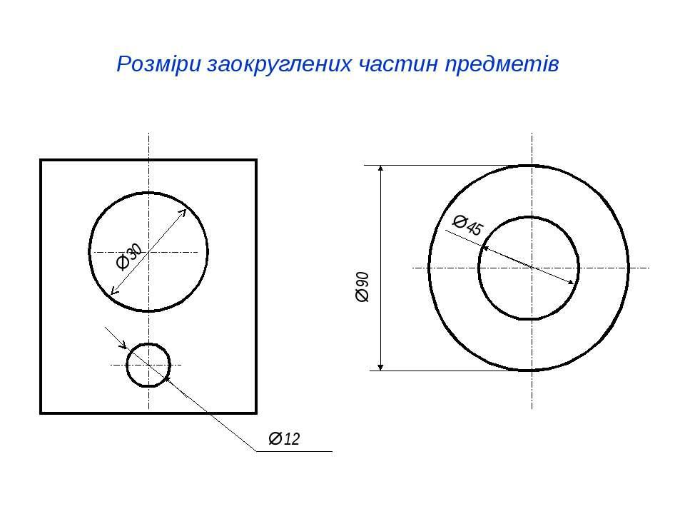 Розміри заокруглених частин предметів 30 12 90 45