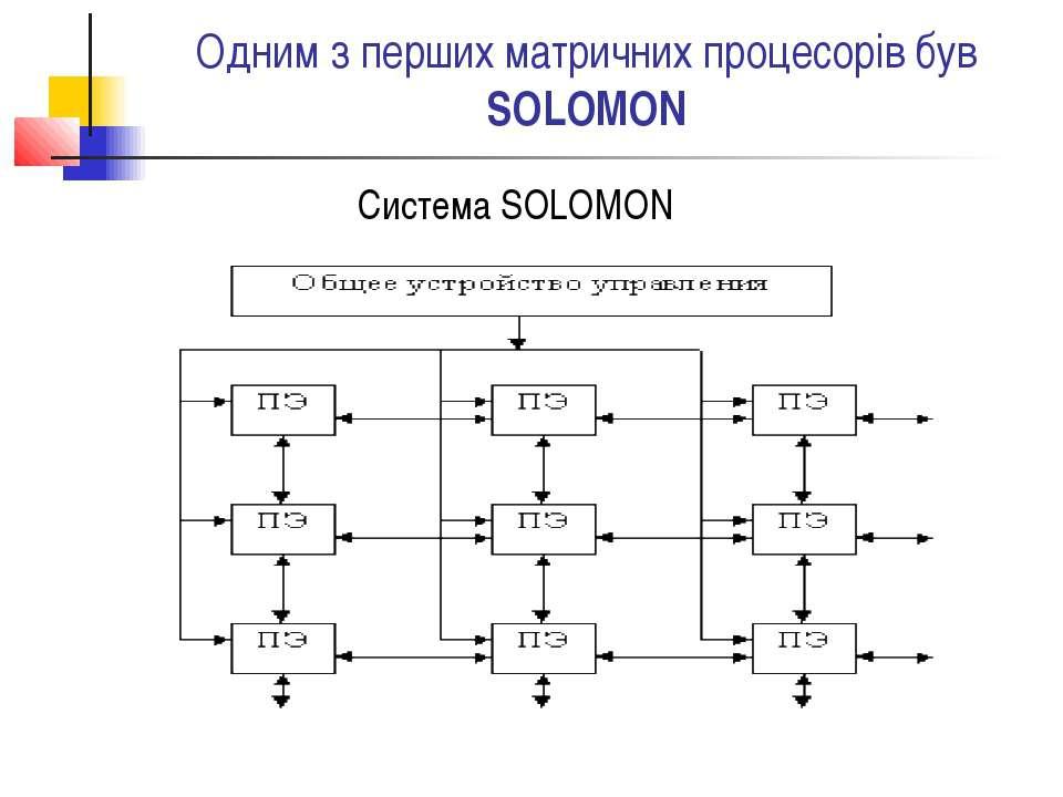 Одним з перших матричних процесорів був SОLОМОN Система SОLOМОN