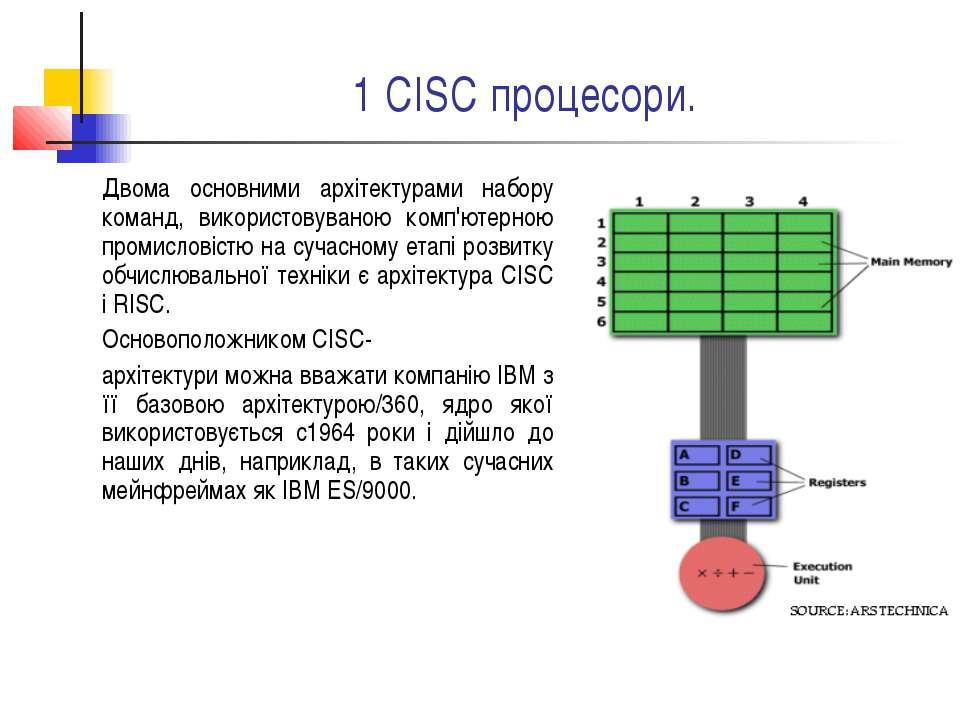 1 CISC процесори. Двома основними архітектурами набору команд, використовуван...