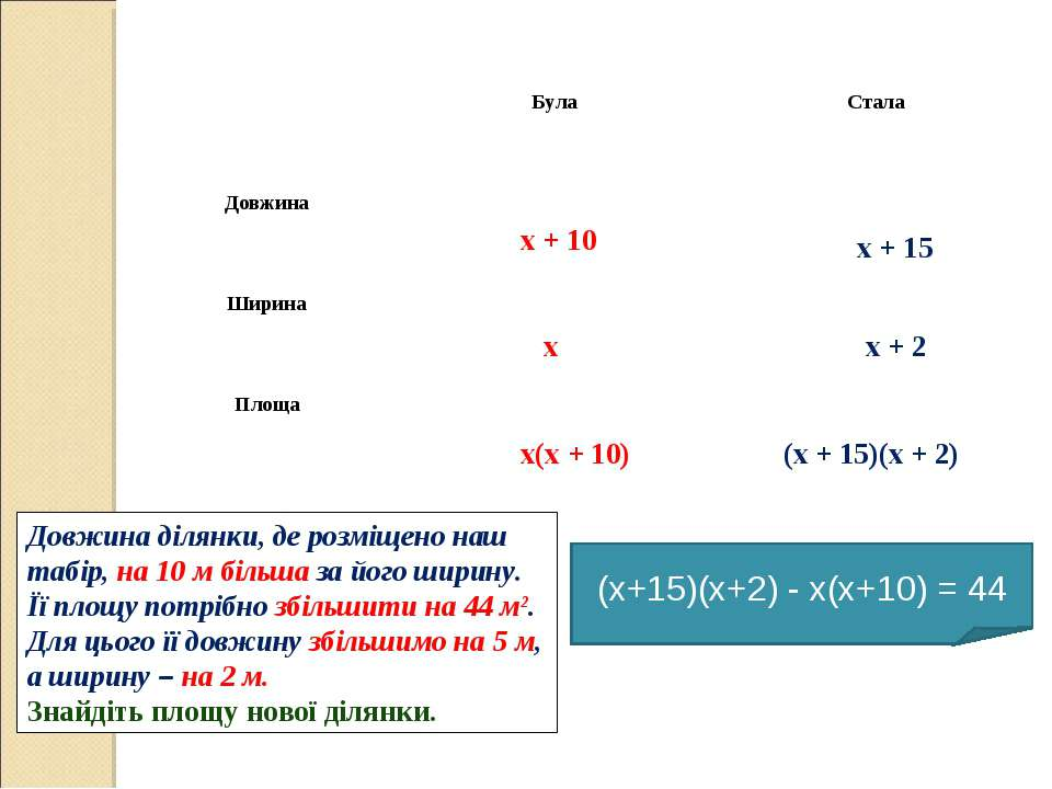 х + 10 х + 15 х х + 2 х(х + 10) (х + 15)(х + 2) (x+15)(x+2) - x(x+10) = 44 До...