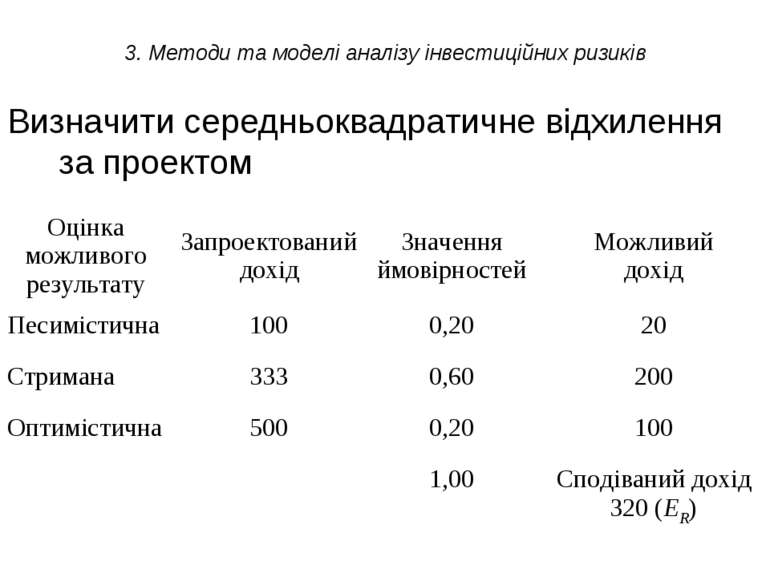 3. Методи та моделі аналізу інвестиційних ризиків Визначити середньоквадратич...