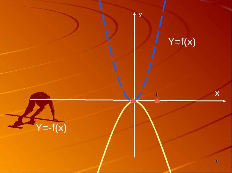 У Х Y=-f(x) Y=f(x) 1