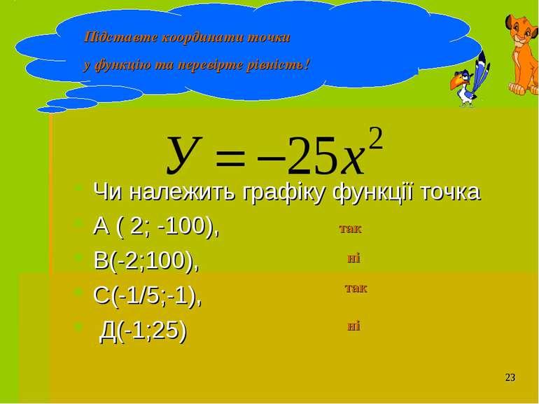 Чи належить графіку функції точка А ( 2; -100), В(-2;100), С(-1/5;-1), Д(-1;2...