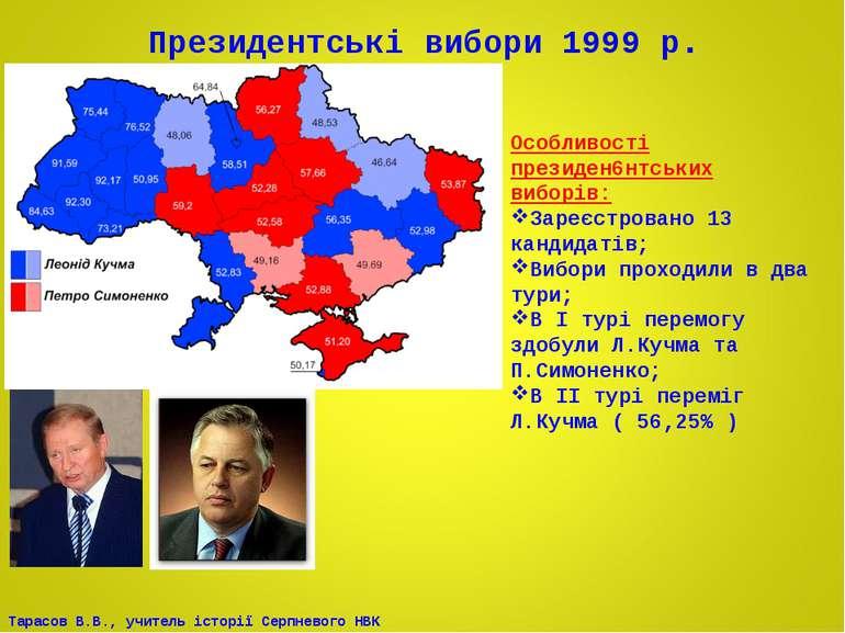 Президентські вибори 1999 р. Особливості президен6нтських виборів: Зареєстров...