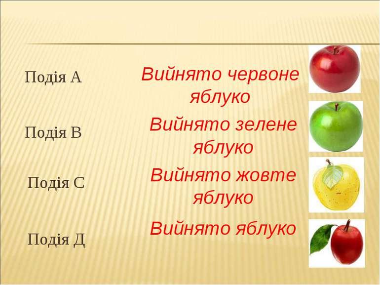 Подія А Подія В Подія С Подія Д Вийнято червоне яблуко Вийнято зелене яблуко ...