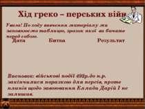 Хід греко – перських війн Увага! По ходу вивчення матеріалу ми заповнюємо таб...